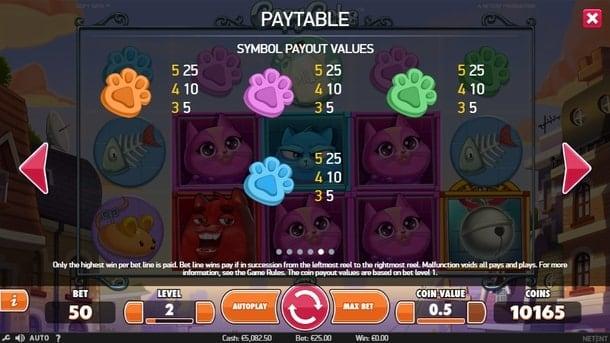 Выплаты за символы онлайн игры Copy Cats