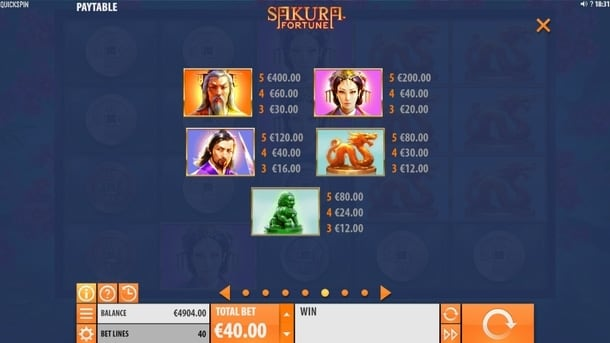 Символы и коэффициенты онлайн игры Sakura Fortune