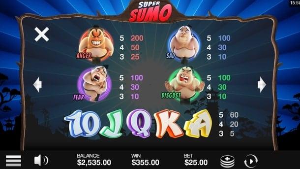 Выплаты за символы в Super Sumo